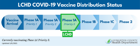 COVID-19-Vaccine_Distribution-Phases-1-8-2021.png