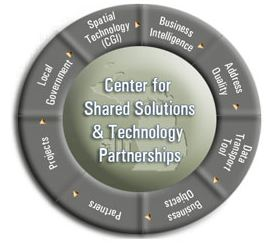Center for Shared Solutions and Technology Partnerships