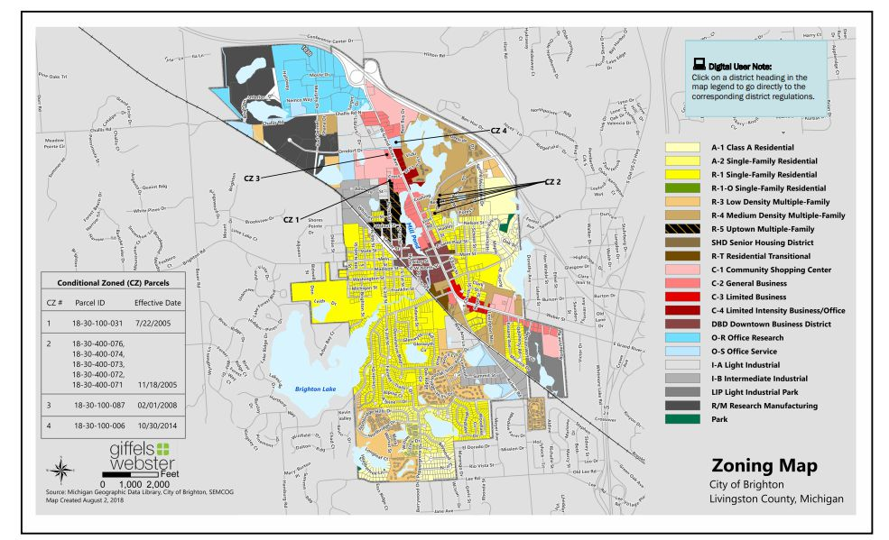 Community Master Plan and Zoning   Planning